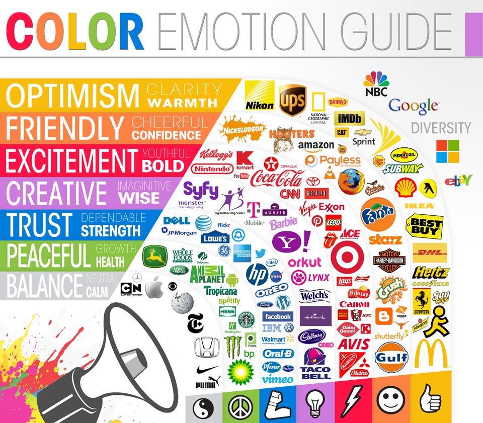 Infograph via Logo Company